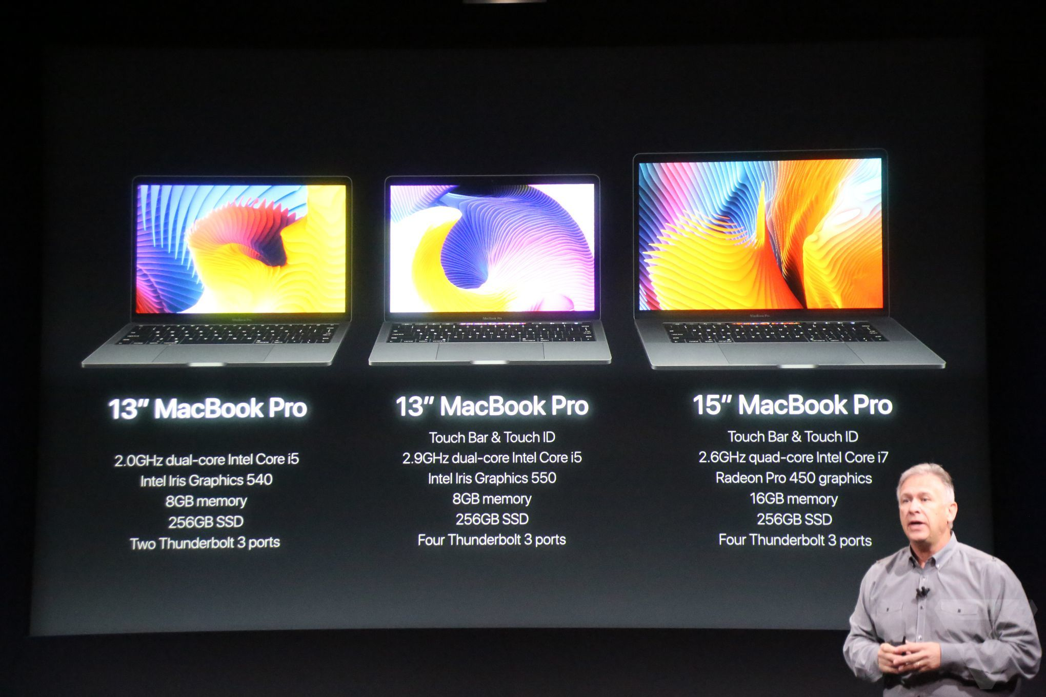 New Macbook Pros using Radeon Pro graphics (Polaris Architecture) : Amd